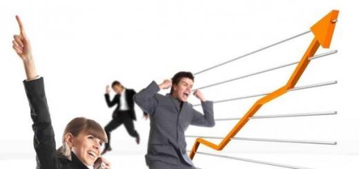 Факторы успеха в малом бизнесе